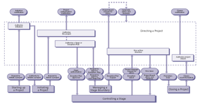 Quality Management Strategy Template